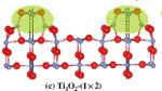 Researchers from MIPT's Laboratory of Computer Design of New Materials Predict Properties of Surface Structure of Known Catalyst