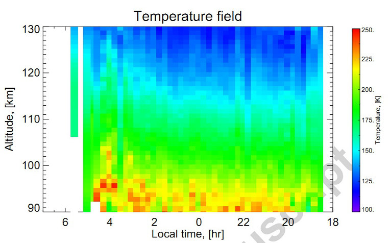 Temperature_field.jpg